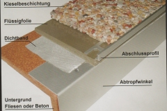 Steinteppich Aufbau 001